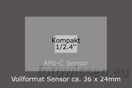Sensorgrößen im Vergleich - Wie viele Megapixel Digitalkamera?