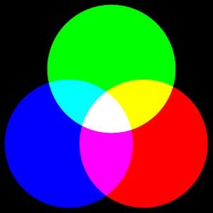 Der RGB Farbraum