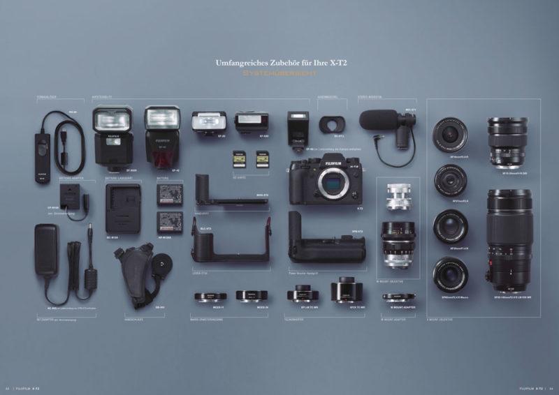 Fujifilm X-T2 optionales Zubehör - Die besten Fujifilm Objektive