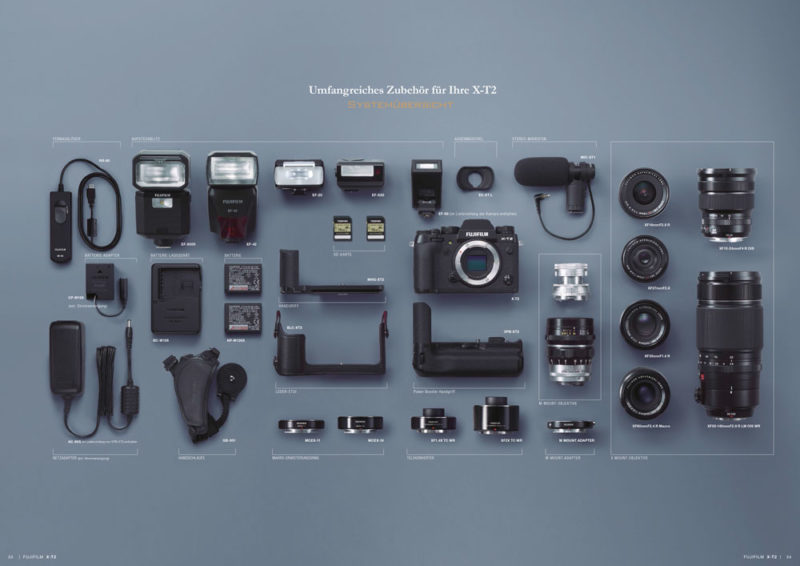 Fujifilm X-T2 optionales Zubehör