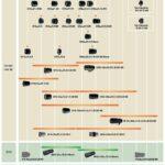 Neue Fujifilm Kamera, Objektive, Roadmap, Firmware, Software