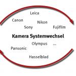 Marken Systemwechsel Digitalkamera