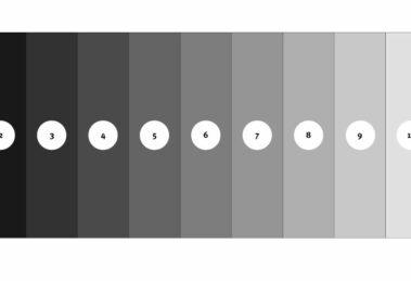 Dynamikbereich der digitalen Kamera - Kameradynamik