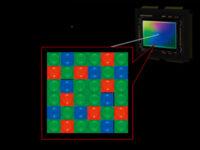 X-Array Fujifilm Farb-Matrix vor dem Sensor, Grafik Fujifilm